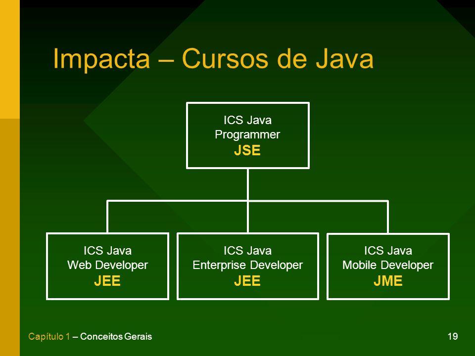 Impacta – Cursos de Java