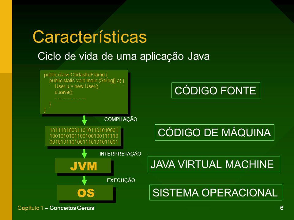 Características JVM OS Ciclo de vida de uma aplicação Java
