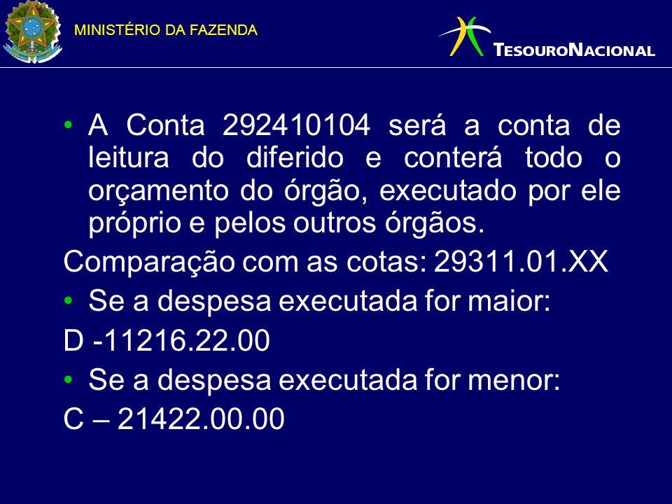A Conta 292410104 será a conta de leitura do diferido e conterá todo o orçamento do órgão, executado por ele próprio e pelos outros órgãos.