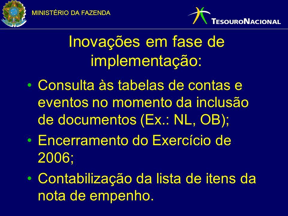 Inovações em fase de implementação: