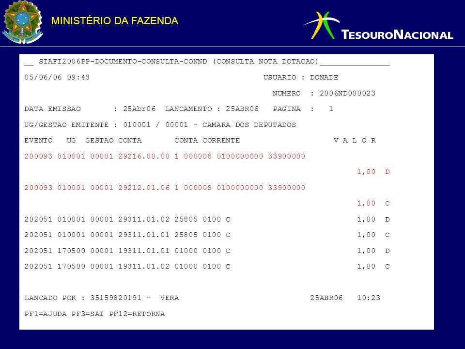 __ SIAFI2006PP-DOCUMENTO-CONSULTA-CONND (CONSULTA NOTA DOTACAO)_______________
