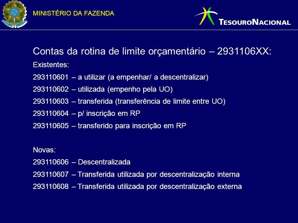 Contas da rotina de limite orçamentário – 2931106XX: