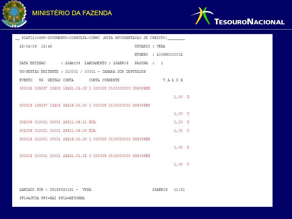 __ SIAFI2006PP-DOCUMENTO-CONSULTA-CONNC (NOTA MOVIMENTACAO DE CREDITO)________