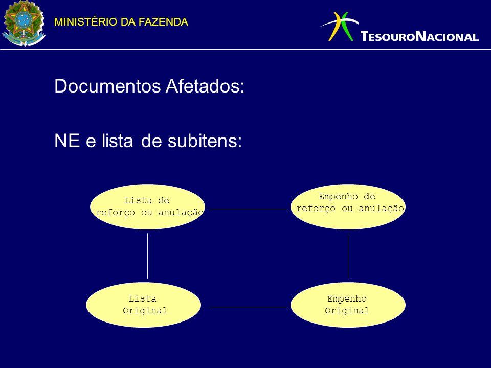 Documentos Afetados: NE e lista de subitens: Lista de