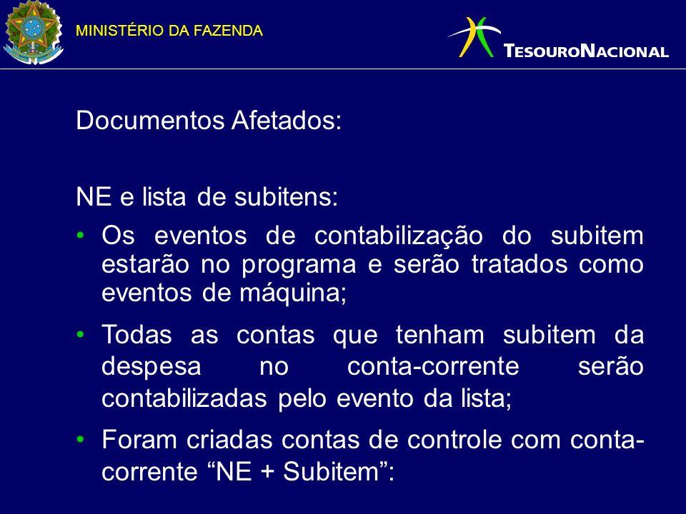 Documentos Afetados: NE e lista de subitens: