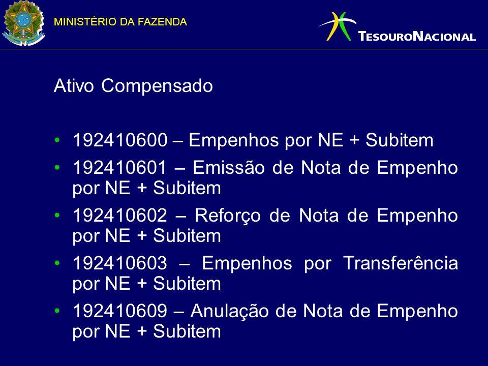 Ativo Compensado 192410600 – Empenhos por NE + Subitem. 192410601 – Emissão de Nota de Empenho por NE + Subitem.