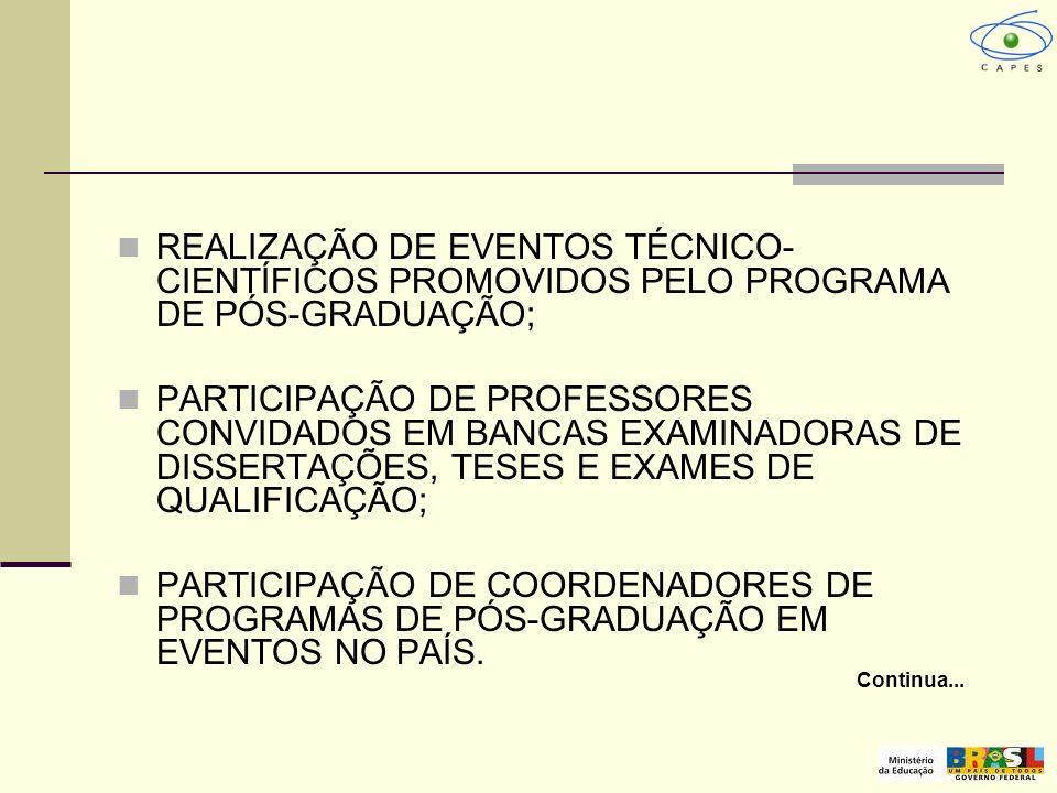 REALIZAÇÃO DE EVENTOS TÉCNICO-CIENTÍFICOS PROMOVIDOS PELO PROGRAMA DE PÓS-GRADUAÇÃO;