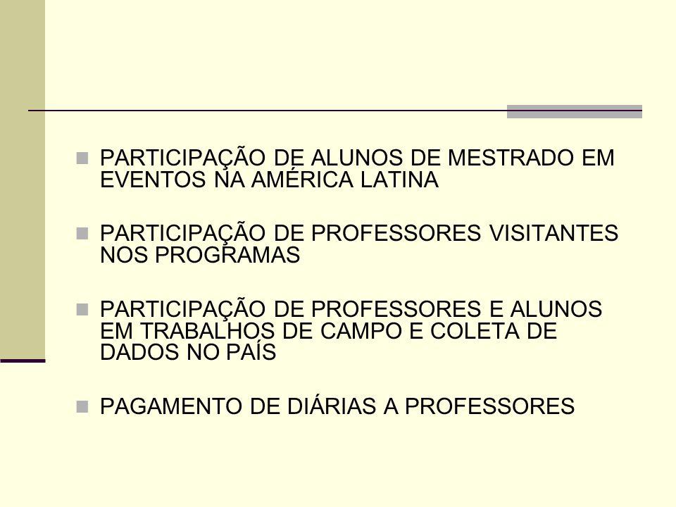 PARTICIPAÇÃO DE ALUNOS DE MESTRADO EM EVENTOS NA AMÉRICA LATINA