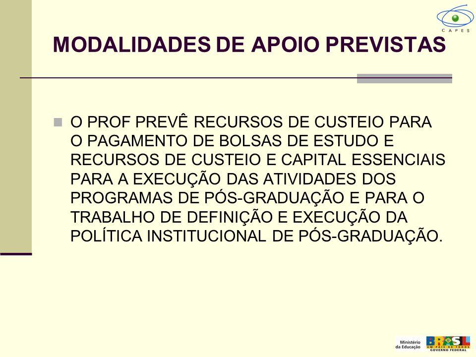 MODALIDADES DE APOIO PREVISTAS