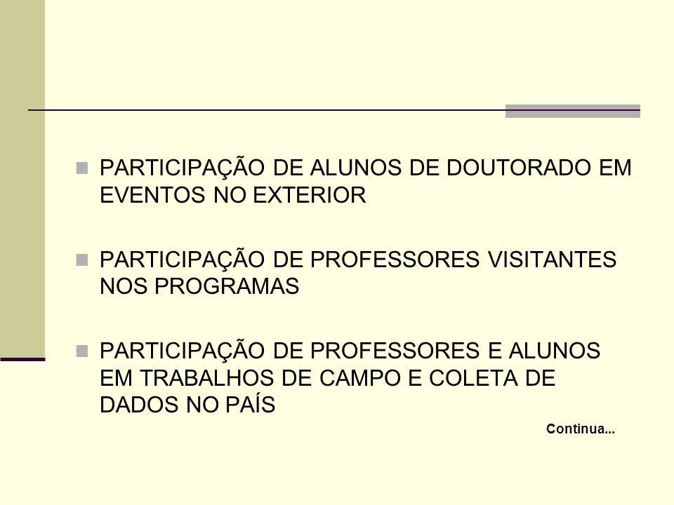 PARTICIPAÇÃO DE ALUNOS DE DOUTORADO EM EVENTOS NO EXTERIOR