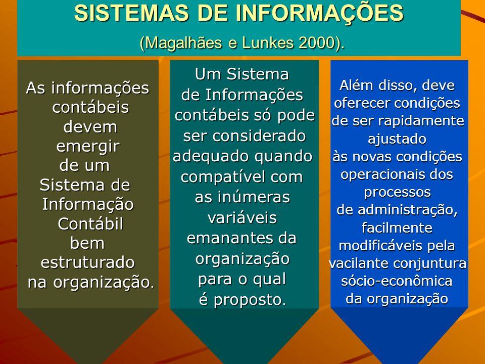SISTEMAS DE INFORMAÇÕES (Magalhães e Lunkes 2000).