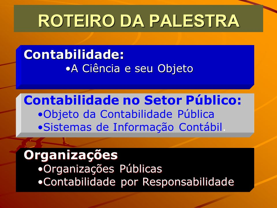 ROTEIRO DA PALESTRA Contabilidade: Contabilidade no Setor Público: