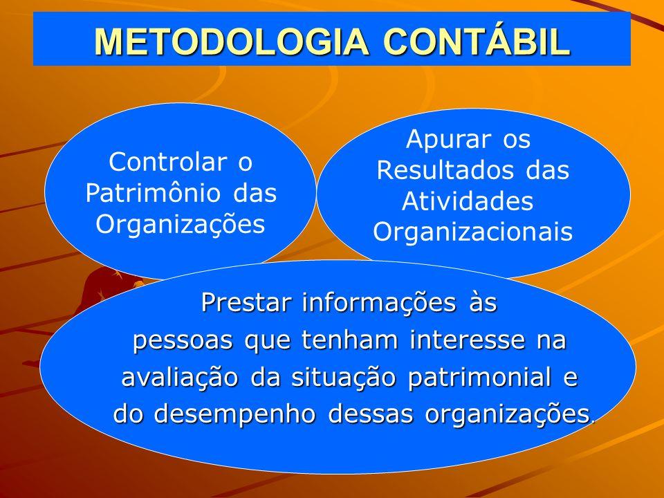 METODOLOGIA CONTÁBIL Apurar os Controlar o Resultados das