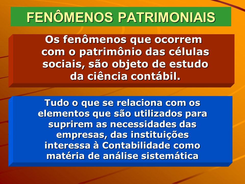 FENÔMENOS PATRIMONIAIS