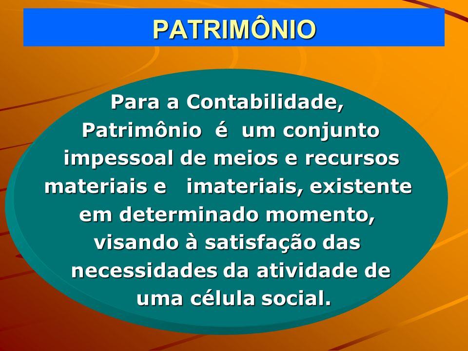 PATRIMÔNIO Para a Contabilidade, Patrimônio é um conjunto