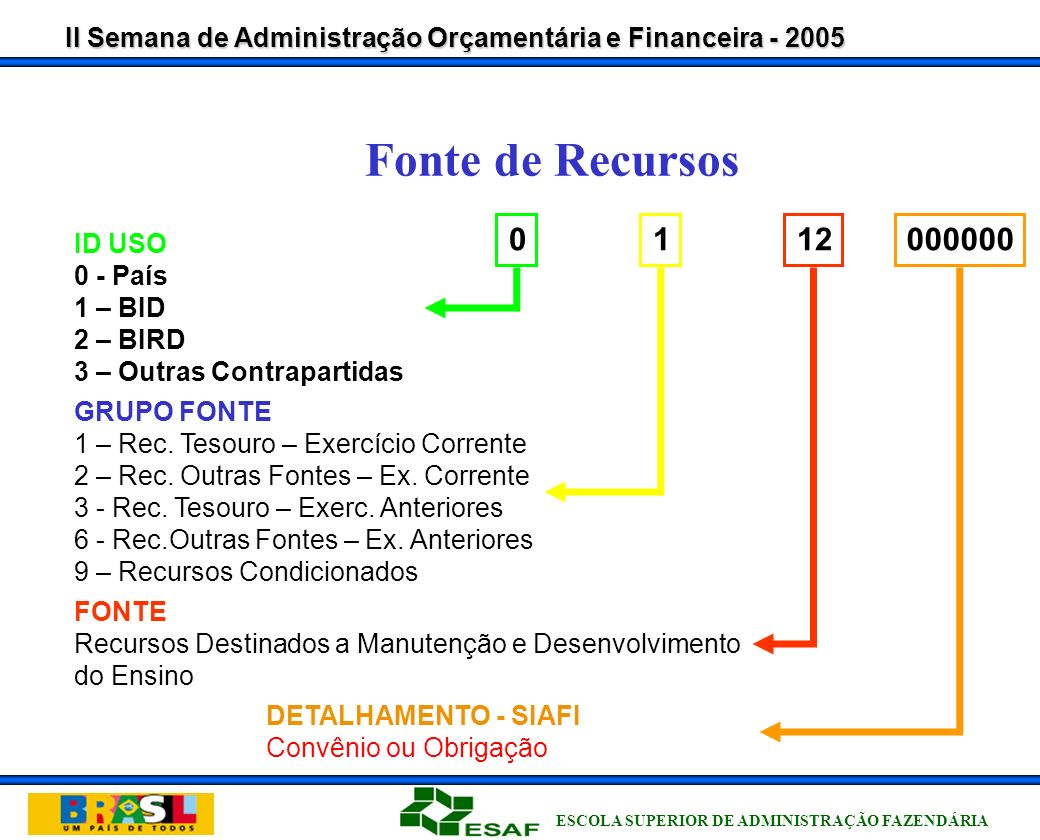Secretaria para Assuntos Fiscais