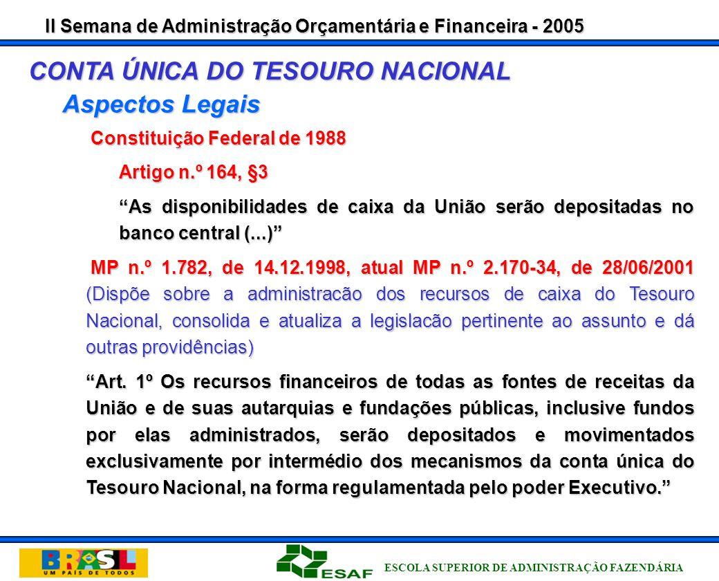 CONTA ÚNICA DO TESOURO NACIONAL Aspectos Legais