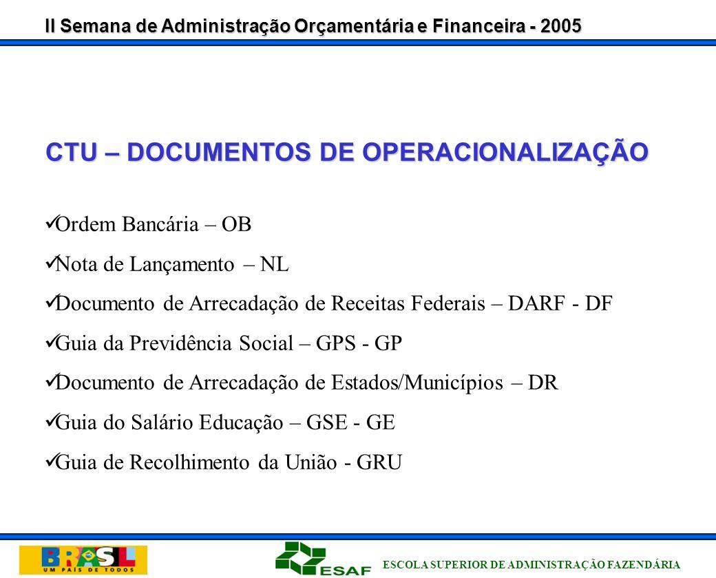 CTU – DOCUMENTOS DE OPERACIONALIZAÇÃO