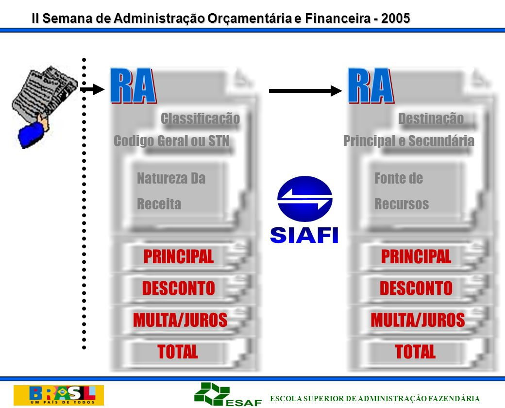 RA RA GRU PRINCIPAL PRINCIPAL DESCONTO DESCONTO MULTA/JUROS