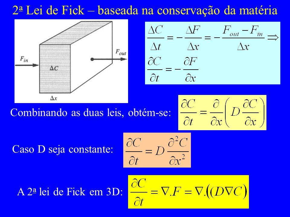2a Lei de Fick – baseada na conservação da matéria