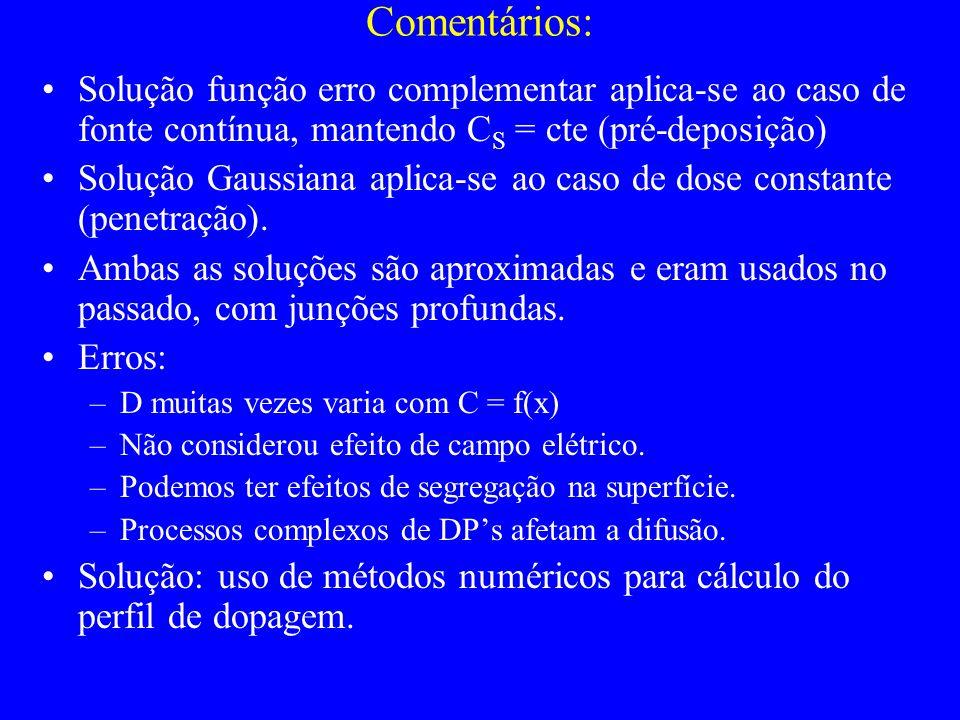 Comentários: Solução função erro complementar aplica-se ao caso de fonte contínua, mantendo CS = cte (pré-deposição)