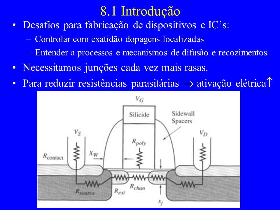 8.1 Introdução Desafios para fabricação de dispositivos e IC's: