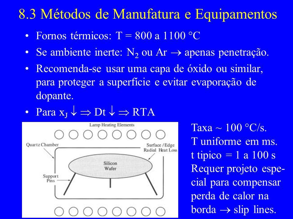 8.3 Métodos de Manufatura e Equipamentos