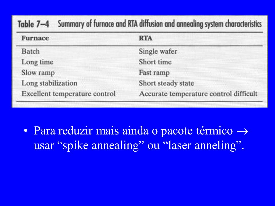 Para reduzir mais ainda o pacote térmico  usar spike annealing ou laser anneling .