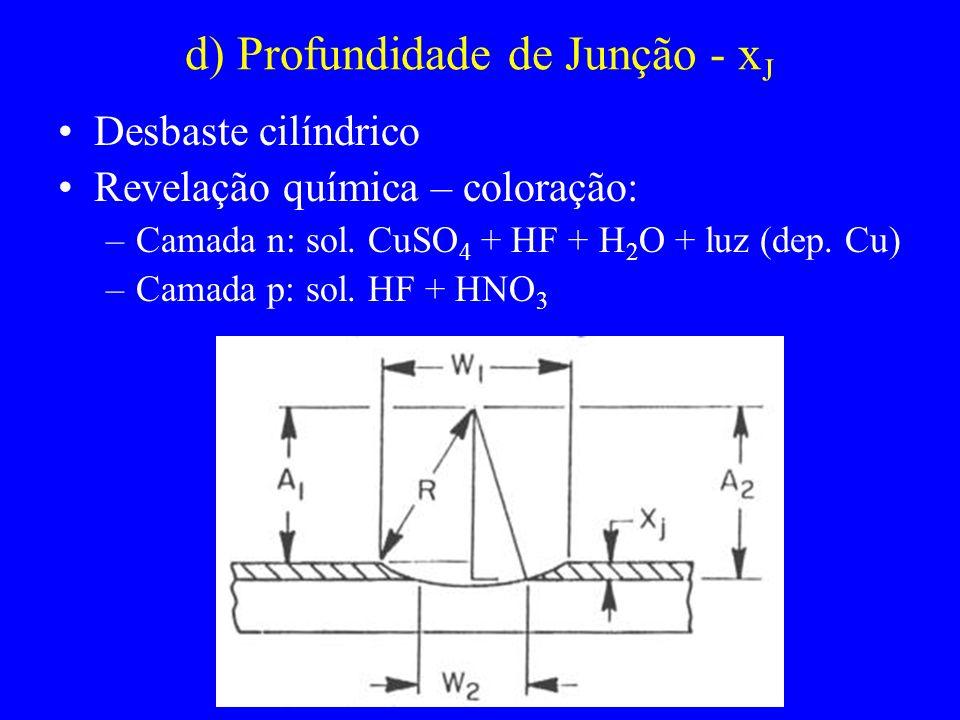 d) Profundidade de Junção - xJ