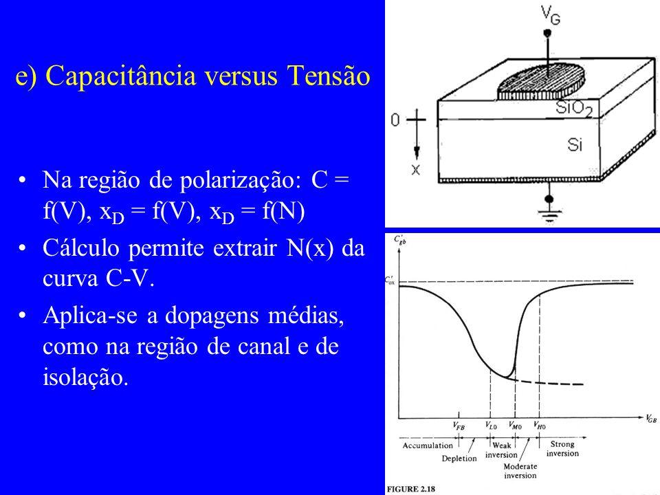 e) Capacitância versus Tensão