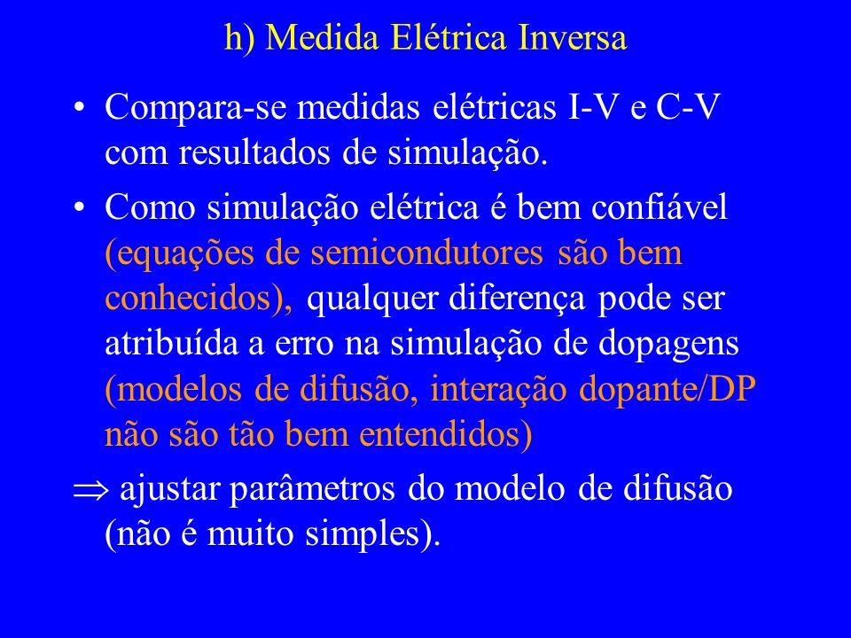 h) Medida Elétrica Inversa