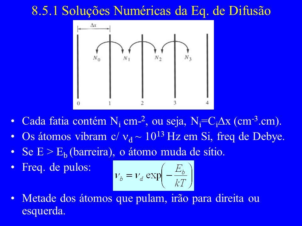8.5.1 Soluções Numéricas da Eq. de Difusão