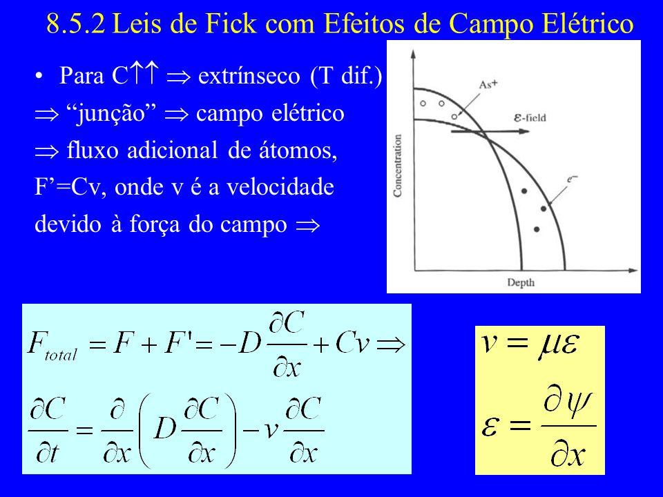 8.5.2 Leis de Fick com Efeitos de Campo Elétrico