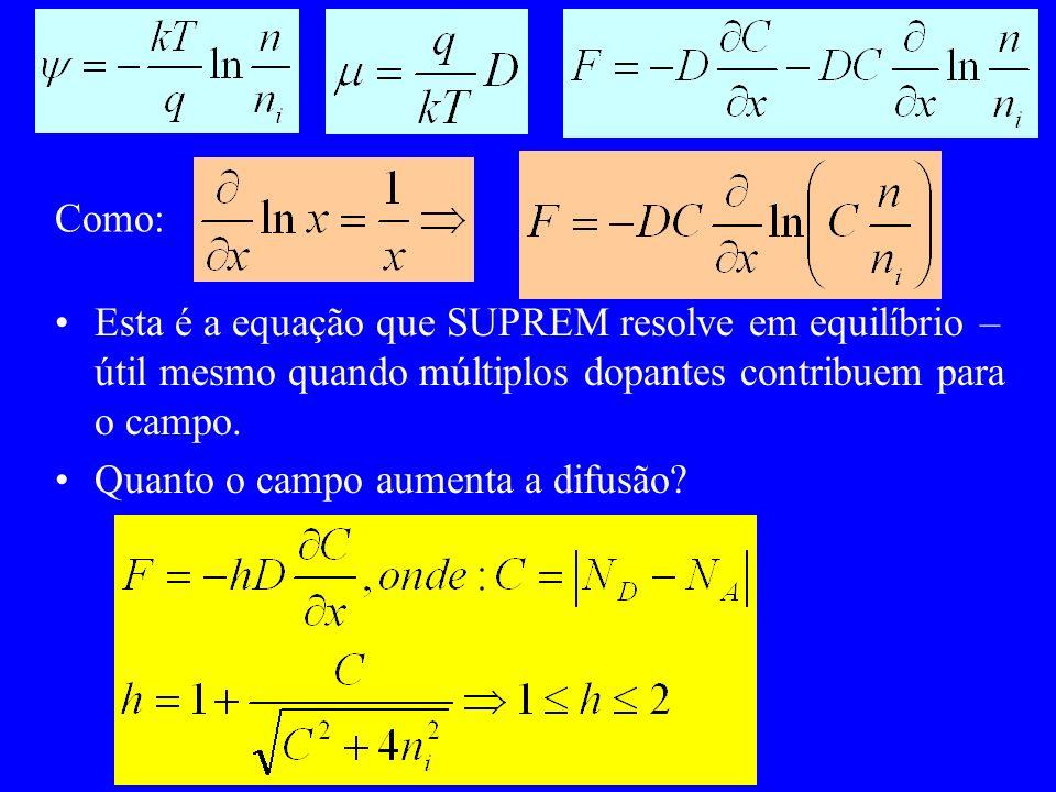 Como: Esta é a equação que SUPREM resolve em equilíbrio – útil mesmo quando múltiplos dopantes contribuem para o campo.