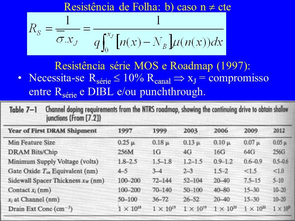 Resistência de Folha: b) caso n  cte