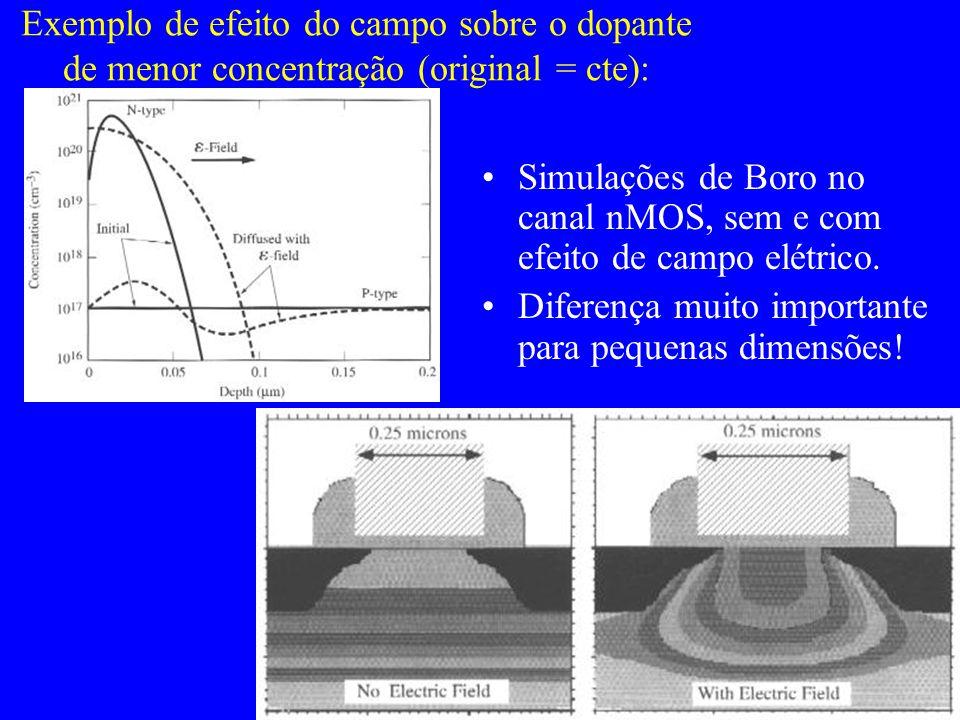 Exemplo de efeito do campo sobre o dopante de menor concentração (original = cte):