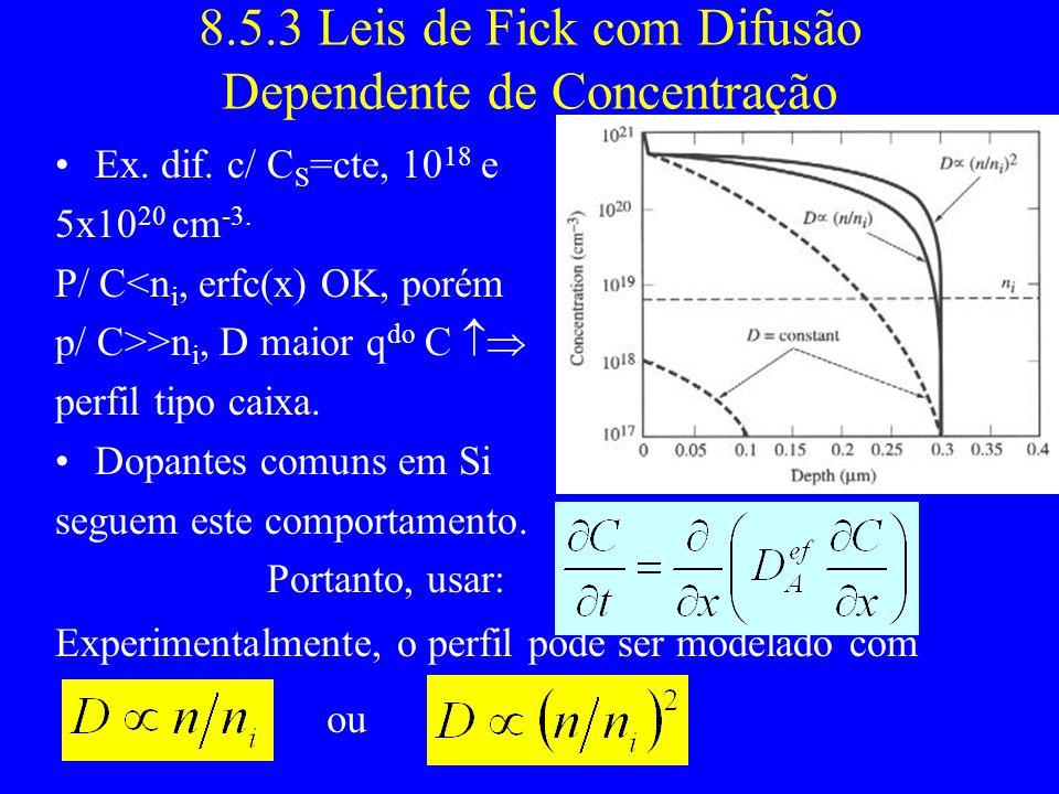 8.5.3 Leis de Fick com Difusão Dependente de Concentração