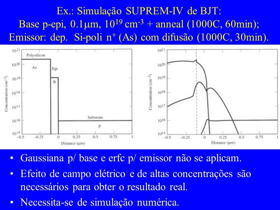Ex. : Simulação SUPREM-IV de BJT: Base p-epi, 0