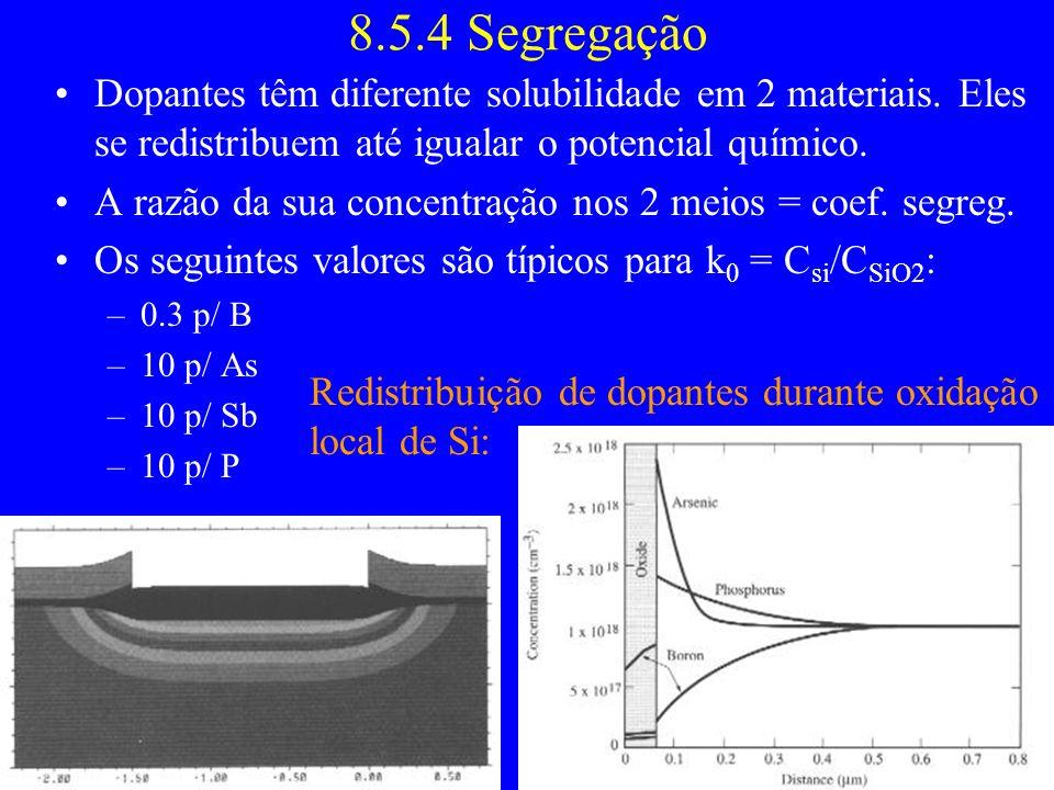 8.5.4 Segregação Dopantes têm diferente solubilidade em 2 materiais. Eles se redistribuem até igualar o potencial químico.