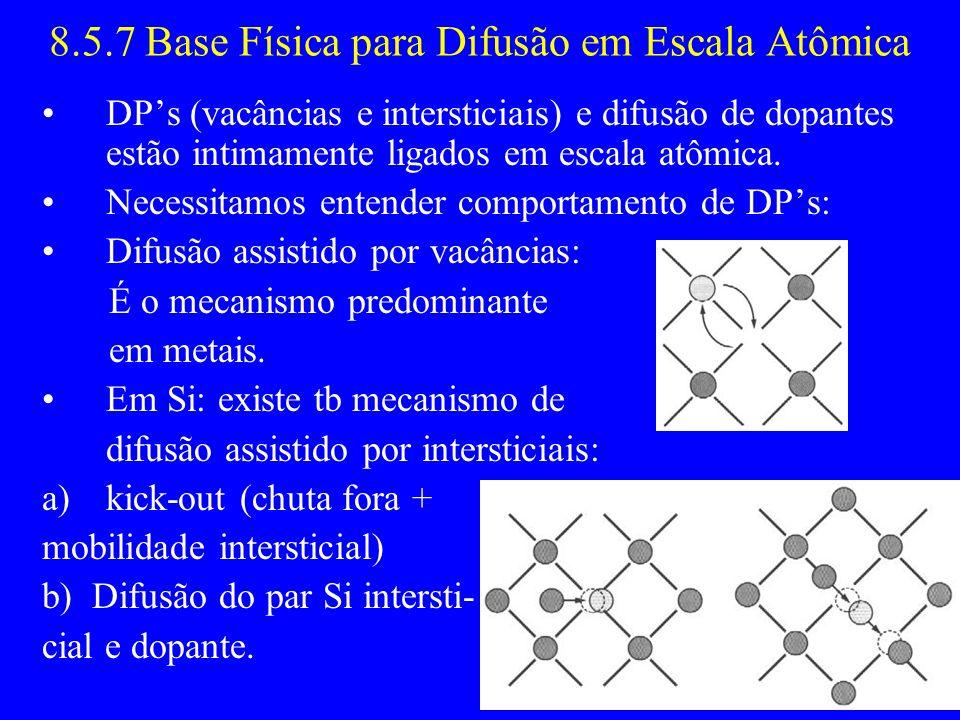 8.5.7 Base Física para Difusão em Escala Atômica