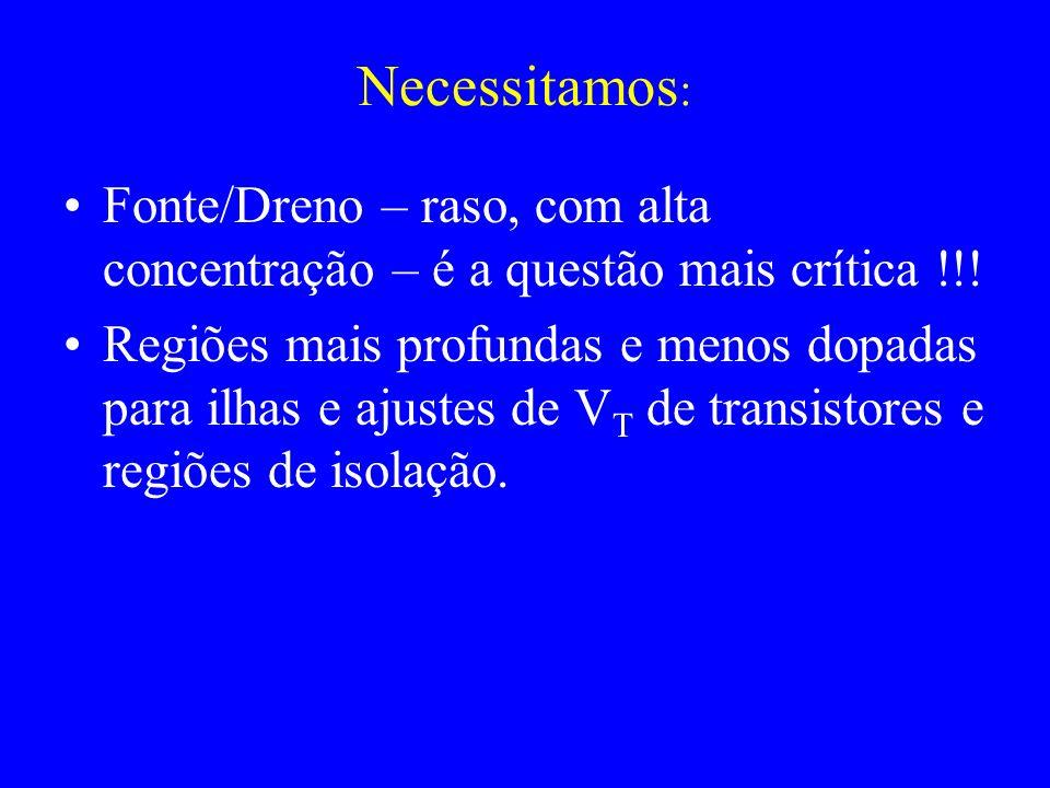 Necessitamos: Fonte/Dreno – raso, com alta concentração – é a questão mais crítica !!!