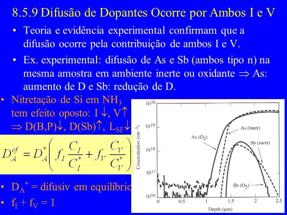 8.5.9 Difusão de Dopantes Ocorre por Ambos I e V
