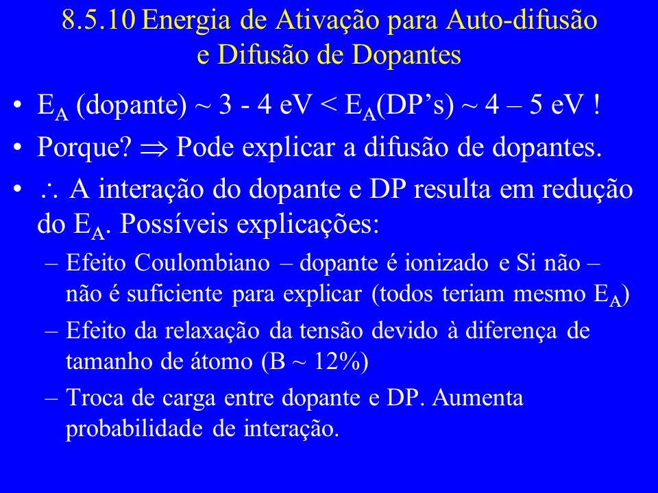 8.5.10 Energia de Ativação para Auto-difusão e Difusão de Dopantes