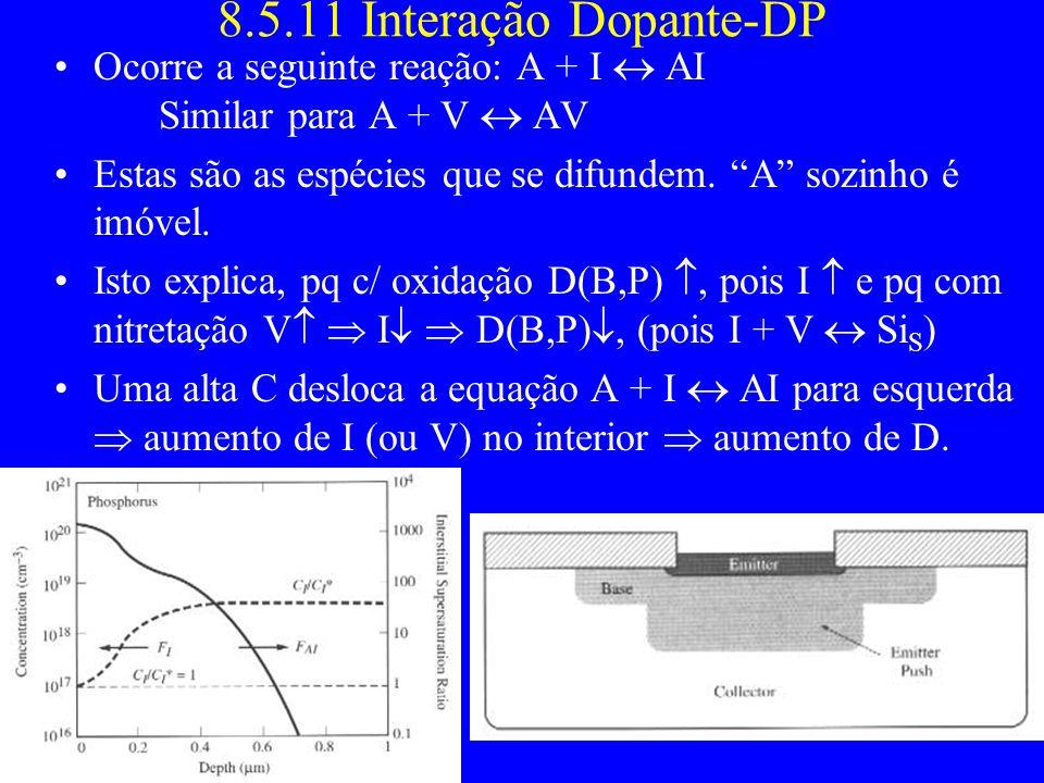 8.5.11 Interação Dopante-DP Ocorre a seguinte reação: A + I  AI Similar para A + V  AV.