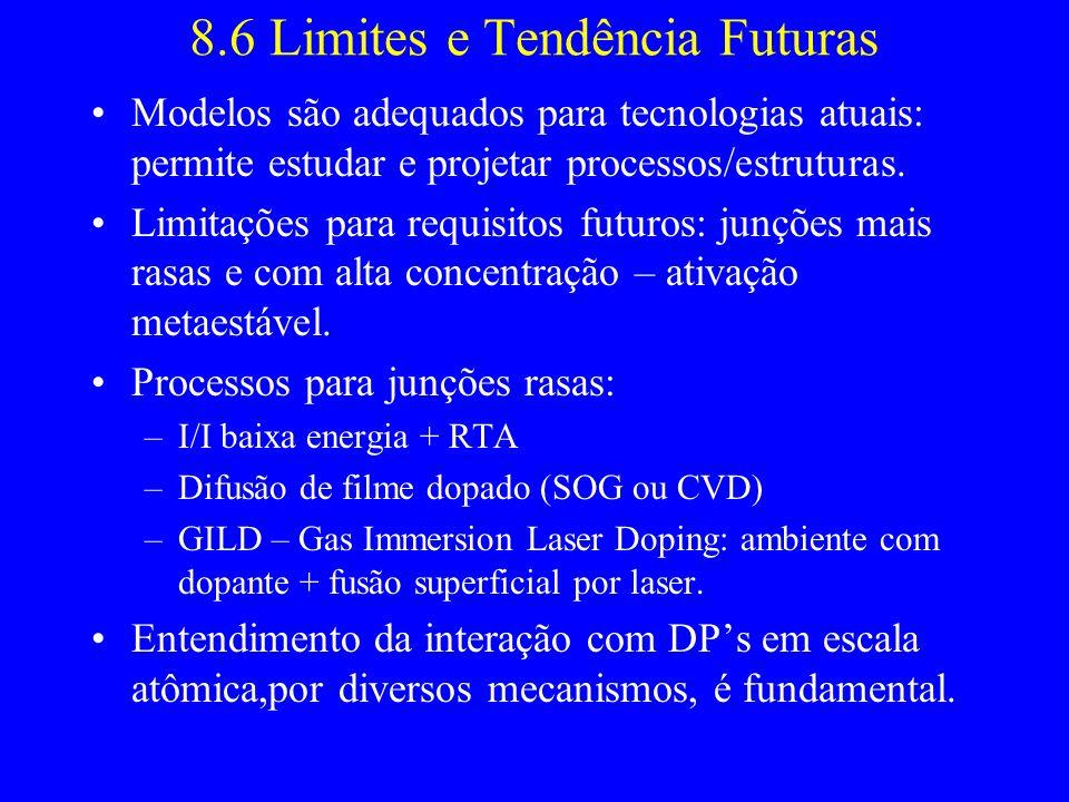 8.6 Limites e Tendência Futuras