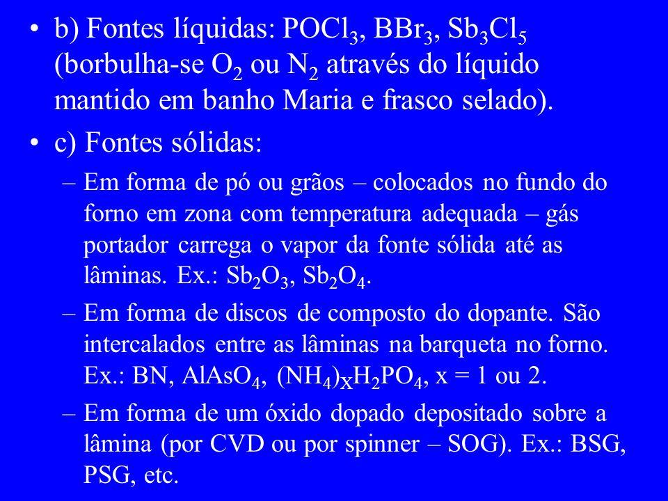 b) Fontes líquidas: POCl3, BBr3, Sb3Cl5 (borbulha-se O2 ou N2 através do líquido mantido em banho Maria e frasco selado).