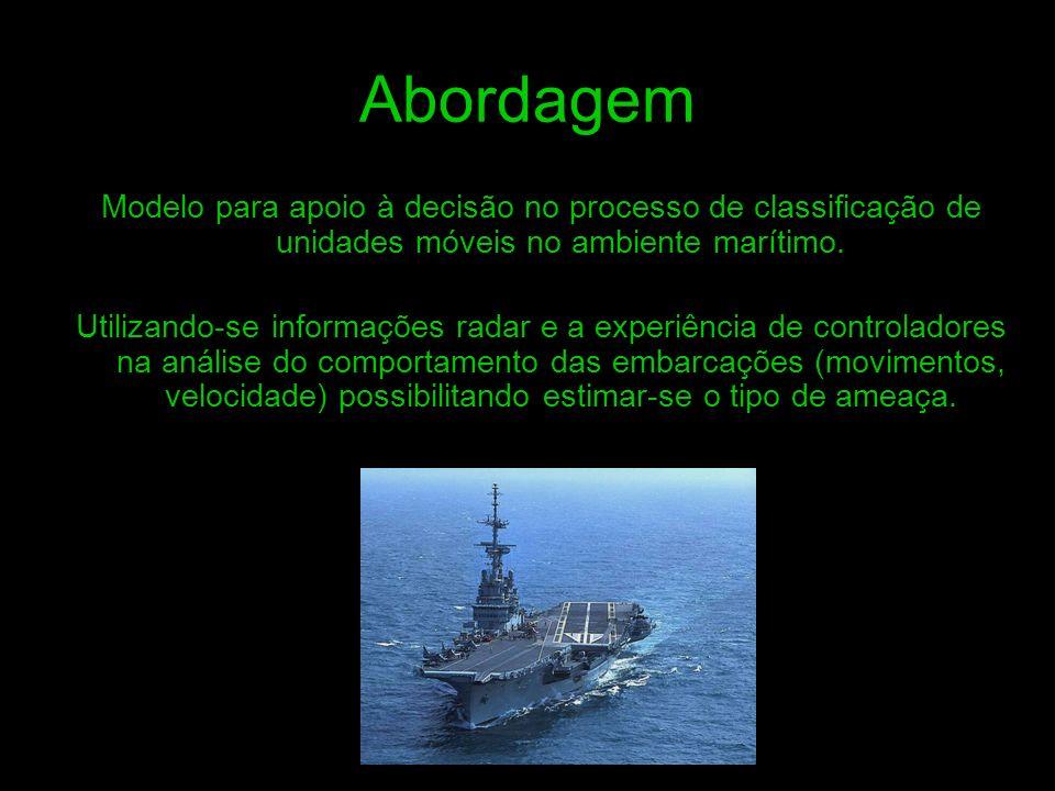 AbordagemModelo para apoio à decisão no processo de classificação de unidades móveis no ambiente marítimo.