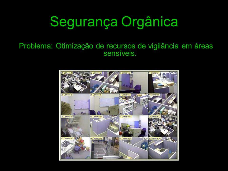 Problema: Otimização de recursos de vigilância em áreas sensíveis.