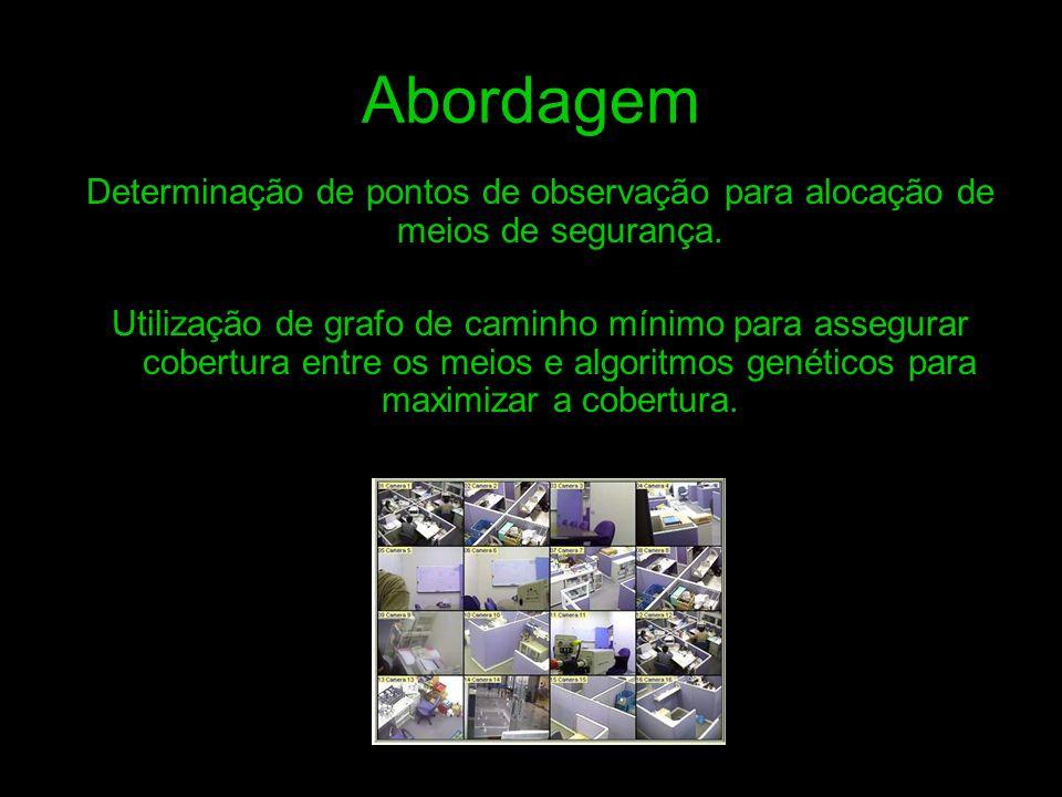 AbordagemDeterminação de pontos de observação para alocação de meios de segurança.