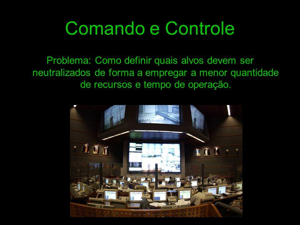 Comando e ControleProblema: Como definir quais alvos devem ser neutralizados de forma a empregar a menor quantidade de recursos e tempo de operação.